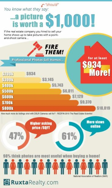 infographic-good-photos